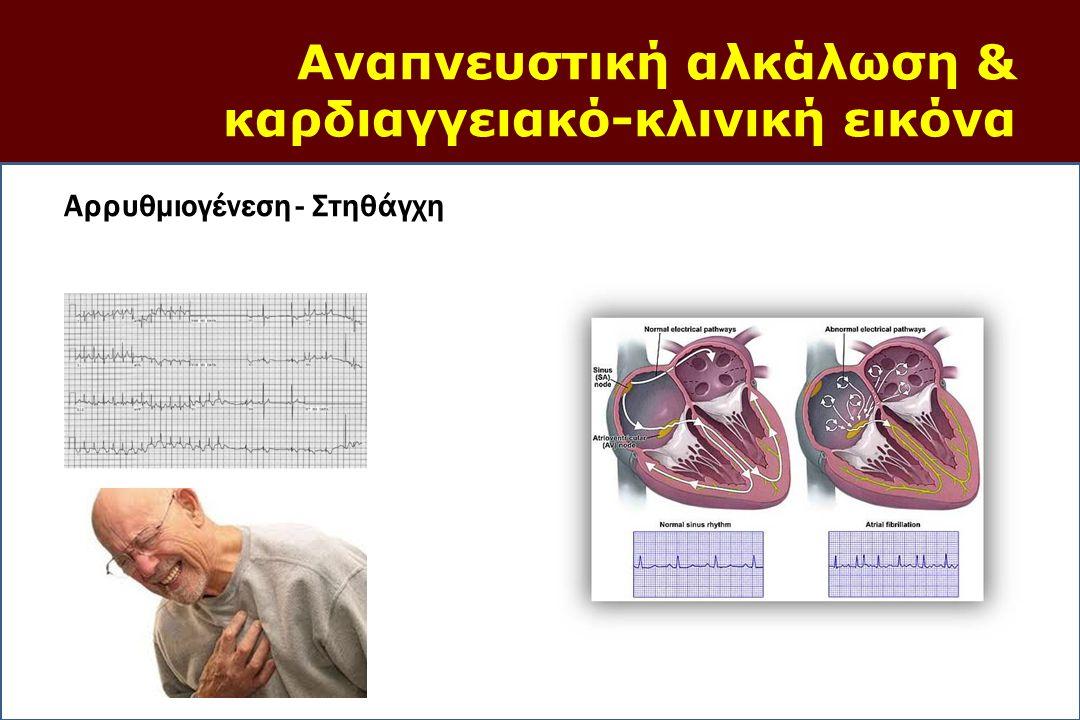 Αναπνευστική αλκάλωση & καρδιαγγειακό-κλινική εικόνα Αρρυθμιογένεση - Στηθάγχη