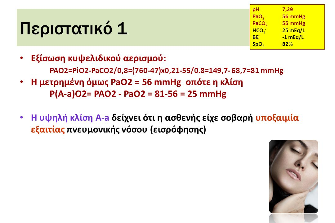 Περιστατικό 1 • Εξίσωση κυψελιδικού αερισμού: PAO2=PiO2-PaCO2/0,8=(760-47)x0,21-55/0.8=149,7- 68,7=81 mmHg • Η μετρημένη όμως PaO2 = 56 mmHg οπότε η κλίση P(A-a)O2= PAO2 - PaO2 = 81-56 = 25 mmHg • Η υψηλή κλίση A-a δείχνει ότι η ασθενής είχε σοβαρή υποξαιμία εξαιτίας πνευμονικής νόσου (εισρόφησης) pH7,29 PaO 2 56 mmHg PaCO 2 55 mmHg HCO 3 - 25 mEq/L BE-1 mEq/L SpO 2 82%