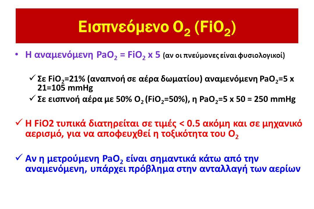 Εισπνεόμενο O 2 (FiO 2 ) • H αναμενόμενη PaO 2 = FiO 2 x 5 (αν οι πνεύμονες είναι φυσιολογικοί)  Σε FiO 2 =21% (αναπνοή σε αέρα δωματίου) αναμενόμενη PaO 2 =5 x 21=105 mmHg  Σε εισπνοή αέρα με 50% Ο 2 (FiO 2 =50%), η PaΟ 2 =5 x 50 = 250 mmHg  Η FiO2 τυπικά διατηρείται σε τιμές < 0.5 ακόμη και σε μηχανικό αερισμό, για να αποφευχθεί η τοξικότητα του Ο 2  Αν η μετρούμενη PaO 2 είναι σημαντικά κάτω από την αναμενόμενη, υπάρχει πρόβλημα στην ανταλλαγή των αερίων