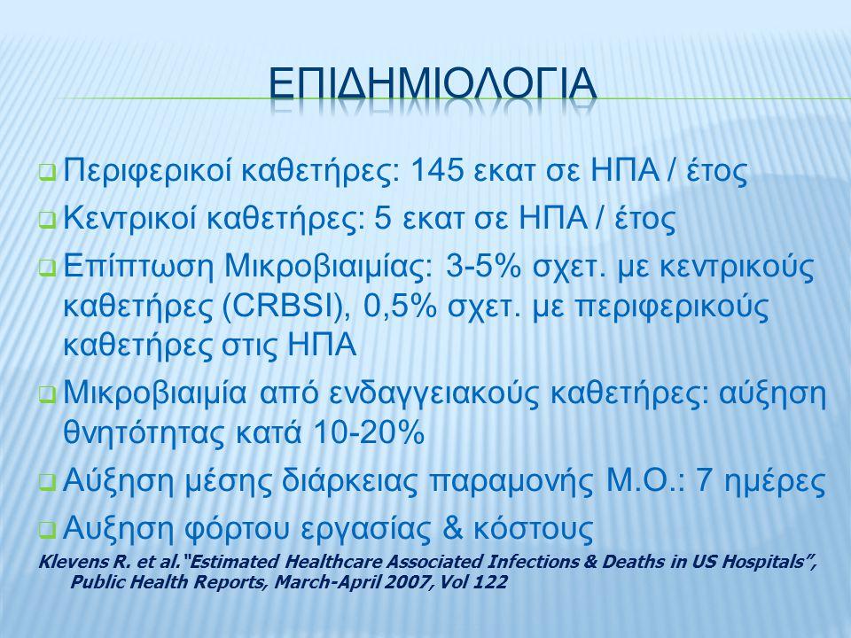  Περιφερικοί καθετήρες: 145 εκατ σε ΗΠΑ / έτος  Κεντρικοί καθετήρες: 5 εκατ σε ΗΠΑ / έτος  Επίπτωση Μικροβιαιμίας: 3-5% σχετ.