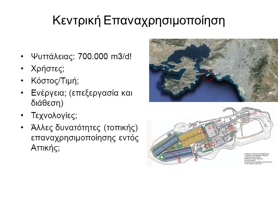 Κεντρική Επαναχρησιμοποίηση •Ψυττάλειας: 700.000 m3/d! •Χρήστες; •Κόστος/Τιμή; •Ενέργεια; (επεξεργασία και διάθεση) •Τεχνολογίες; •Άλλες δυνατότητες (