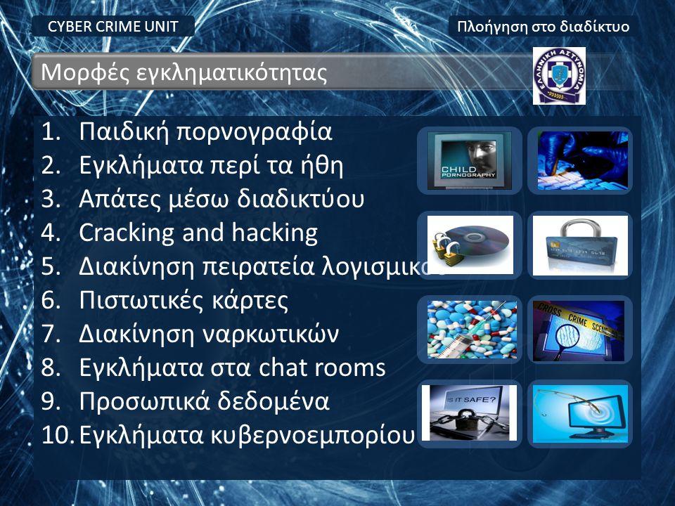 1.Παιδική πορνογραφία 2.Εγκλήματα περί τα ήθη 3.Απάτες μέσω διαδικτύου 4.Cracking and hacking 5.Διακίνηση πειρατεία λογισμικού 6.Πιστωτικές κάρτες 7.Δ