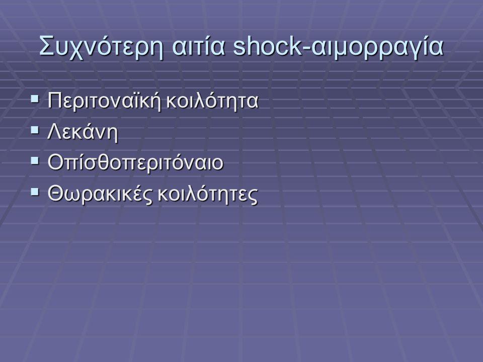 Συχνότερη αιτία shock-αιμορραγία  Περιτοναϊκή κοιλότητα  Λεκάνη  Οπίσθοπεριτόναιο  Θωρακικές κοιλότητες