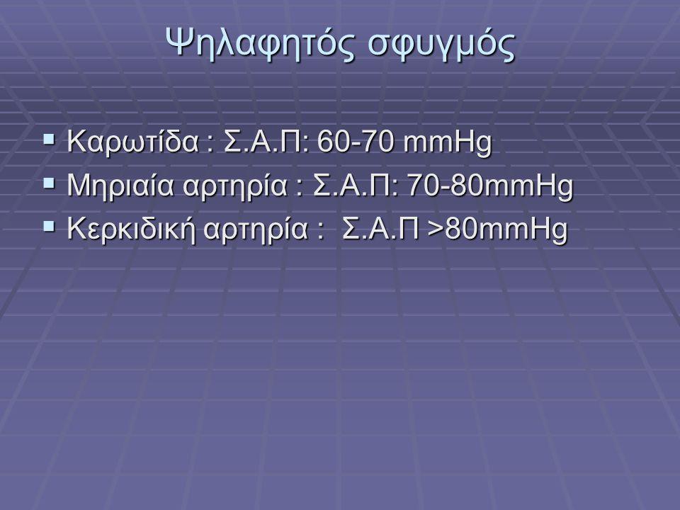 Ψηλαφητός σφυγμός  Καρωτίδα : Σ.Α.Π: 60-70 mmHg  Μηριαία αρτηρία : Σ.Α.Π: 70-80mmHg  Κερκιδική αρτηρία : Σ.Α.Π >80mmHg