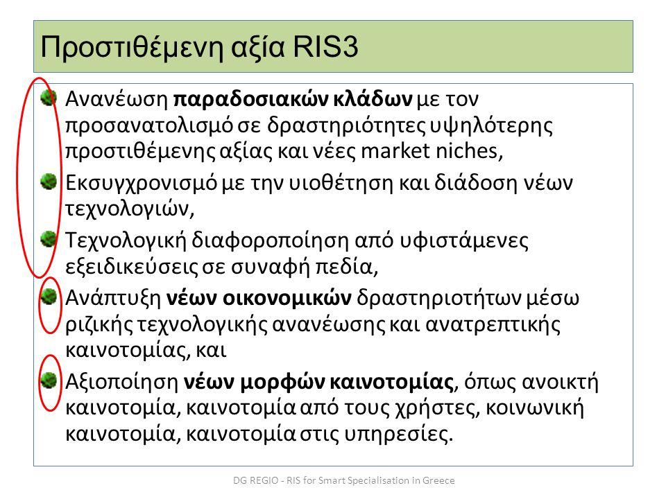 DG REGIO - RIS for Smart Specialisation in Greece Έξυπνη εξειδίκευση και clusters H στρατηγική RIS3 δεν θα πρέπει να επικεντρωθεί αποκλειστικά στo cluster / τεχνολογίες ενέργειας.