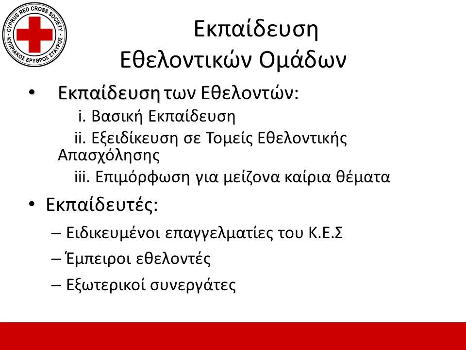 Εκπαίδευση Εθελοντικών Ομάδων • Εκπαίδευση • Εκπαίδευση των Εθελοντών: i. Βασική Εκπαίδευση ii. Εξειδίκευση σε Τομείς Εθελοντικής Απασχόλησης iii. Επι