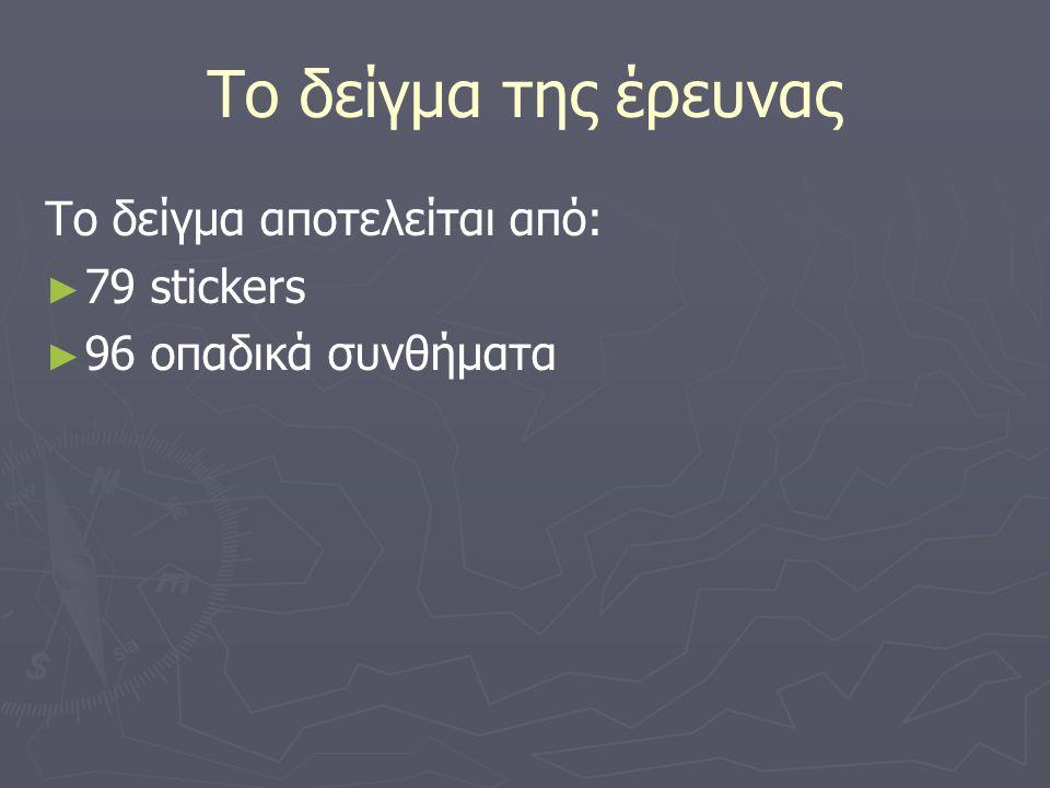 Το δείγμα της έρευνας Το δείγμα αποτελείται από: ► ► 79 stickers ► ► 96 οπαδικά συνθήματα