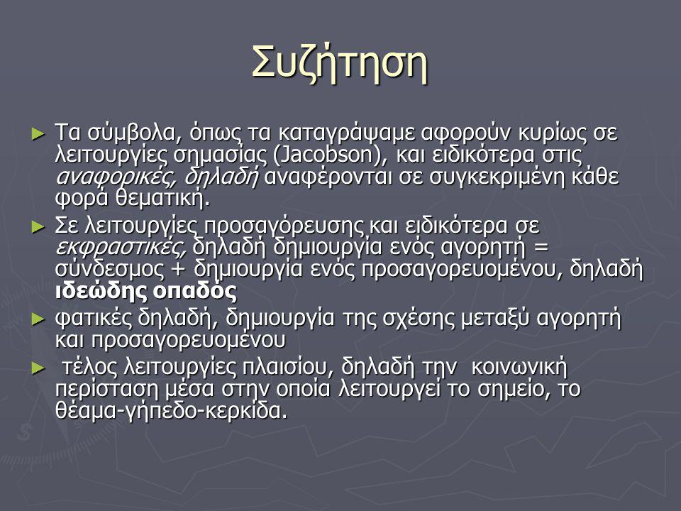 Συζήτηση ► Τα σύμβολα, όπως τα καταγράψαμε αφορούν κυρίως σε λειτουργίες σημασίας (Jacobson), και ειδικότερα στις αναφορικές, δηλαδή αναφέρονται σε συ
