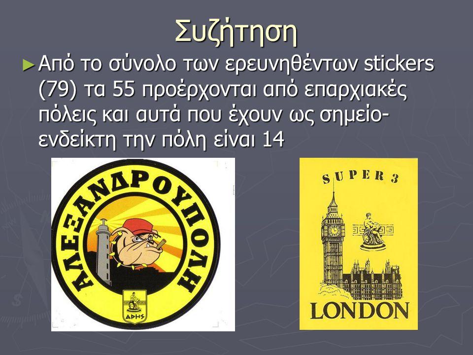 Συζήτηση ► Από το σύνολο των ερευνηθέντων stickers (79) τα 55 προέρχονται από επαρχιακές πόλεις και αυτά που έχουν ως σημείο- ενδείκτη την πόλη είναι