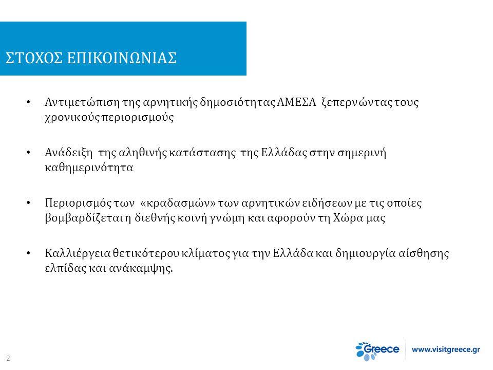 ΣΤΟΧΟΣ ΕΠΙΚΟΙΝΩΝΙΑΣ • Αντιμετώπιση της αρνητικής δημοσιότητας ΑΜΕΣΑ ξεπερνώντας τους χρονικούς περιορισμούς • Ανάδειξη της αληθινής κατάστασης της Ελλάδας στην σημερινή καθημερινότητα • Περιορισμός των «κραδασμών» των αρνητικών ειδήσεων με τις οποίες βομβαρδίζεται η διεθνής κοινή γνώμη και αφορούν τη Χώρα μας • Καλλιέργεια θετικότερου κλίματος για την Ελλάδα και δημιουργία αίσθησης ελπίδας και ανάκαμψης.