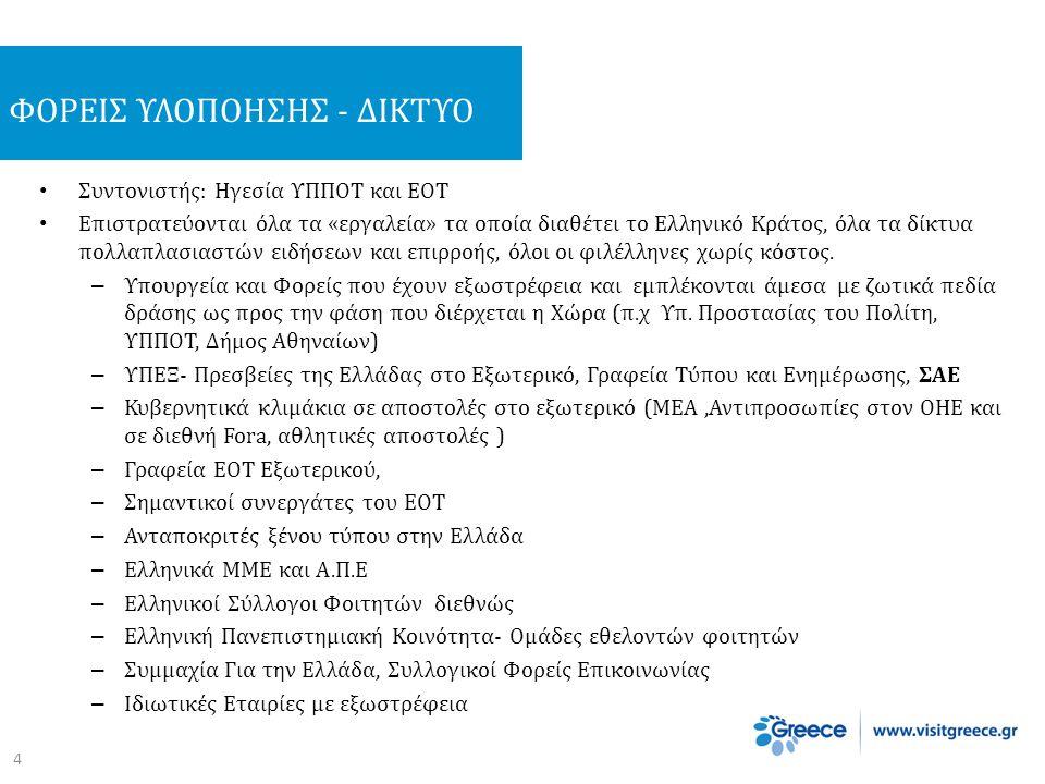 • Συντονιστής: Ηγεσία ΥΠΠΟΤ και ΕΟΤ • Επιστρατεύονται όλα τα «εργαλεία» τα οποία διαθέτει το Ελληνικό Κράτος, όλα τα δίκτυα πολλαπλασιαστών ειδήσεων και επιρροής, όλοι οι φιλέλληνες χωρίς κόστος.