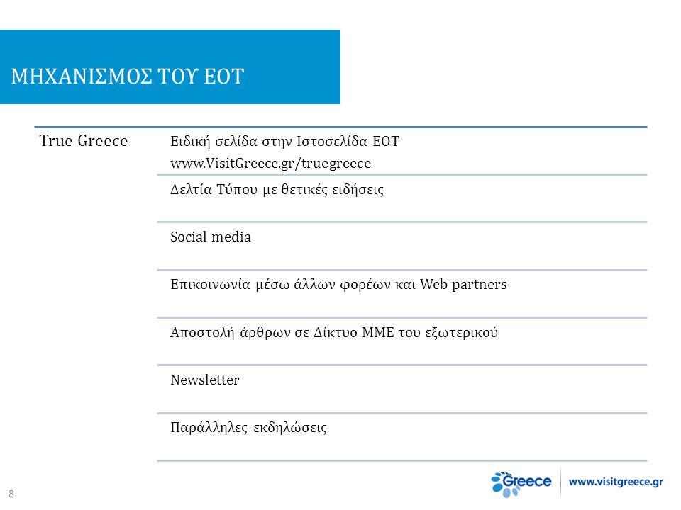 ΜΗΧΑΝΙΣΜΟΣ ΤΟΥ ΕΟΤ True Greece Ειδική σελίδα στην Ιστοσελίδα ΕΟΤ www.VisitGreece.gr/truegreece Δελτία Τύπου με θετικές ειδήσεις Social media Επικοινωνία μέσω άλλων φορέων και Web partners Αποστολή άρθρων σε Δίκτυο ΜΜΕ του εξωτερικού Newsletter Παράλληλες εκδηλώσεις 8