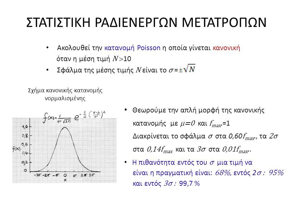 ΣΤΑΤΙΣΤΙΚΗ ΡΑΔΙΕΝΕΡΓΩΝ ΜΕΤΑΤΡΟΠΩΝ • Ακολουθεί την κατανομή Poisson η οποία γίνεται κανονική όταν η μέση τιμή N  10 • Σφάλμα της μέσης τιμής Ν είναι τ