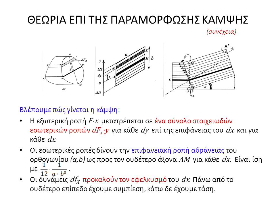 ΘΕΩΡIΑ ΕΠI ΤΗΣ ΠΑΡΑΜOΡΦΩΣΗΣ ΚAΜΨΗΣ Βλέπουμε πώς γίνεται η κάμψη: • Η εξωτερική ροπή F·x μετατρέπεται σε ένα σύνολο στοιχειωδών εσωτερικών ρoπών dF x ·