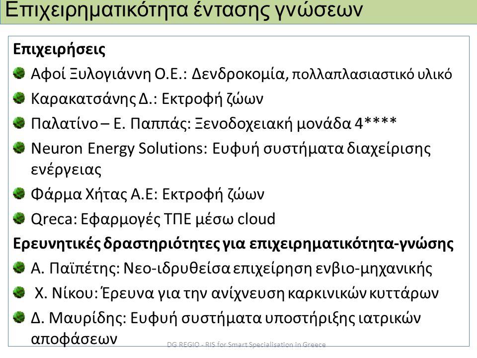 DG REGIO - RIS for Smart Specialisation in Greece Επιχειρήσεις Αφοί Ξυλογιάννη Ο.Ε.: Δενδροκομία, πολλαπλασιαστικό υλικό Καρακατσάνης Δ.: Εκτροφή ζώων