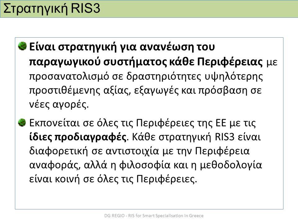 DG REGIO - RIS for Smart Specialisation in Greece Στρατηγική RIS3 Είναι στρατηγική για ανανέωση του παραγωγικού συστήματος κάθε Περιφέρειας με προσανα