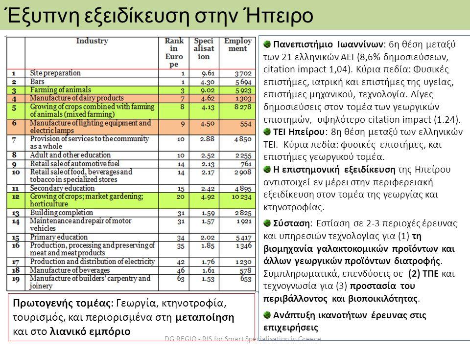 DG REGIO - RIS for Smart Specialisation in Greece Έξυπνη εξειδίκευση στην Ήπειρο Πρωτογενής τομέας: Γεωργία, κτηνοτροφία, τουρισμός, και περιορισμένα