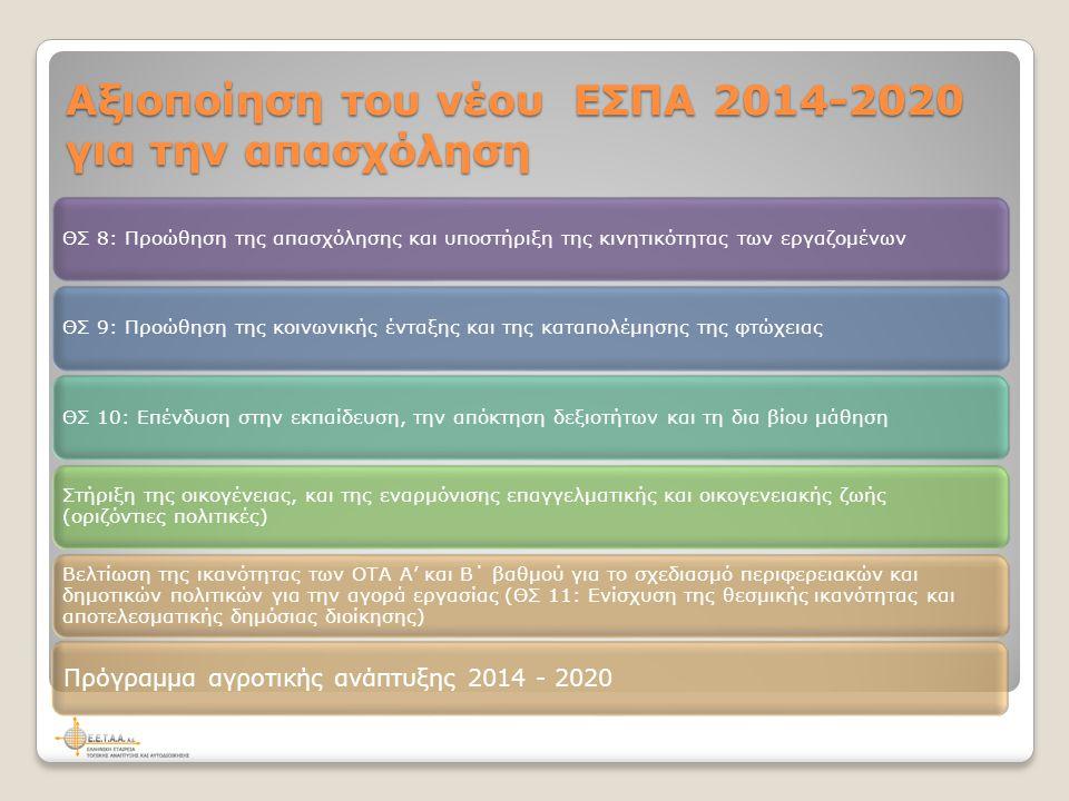 Αξιοποίηση του νέου ΕΣΠΑ 2014-2020 για την απασχόληση ΘΣ 8: Προώθηση της απασχόλησης και υποστήριξη της κινητικότητας των εργαζομένωνΘΣ 9: Προώθηση της κοινωνικής ένταξης και της καταπολέμησης της φτώχειαςΘΣ 10: Επένδυση στην εκπαίδευση, την απόκτηση δεξιοτήτων και τη δια βίου μάθηση Στήριξη της οικογένειας, και της εναρμόνισης επαγγελματικής και οικογενειακής ζωής (οριζόντιες πολιτικές) Βελτίωση της ικανότητας των ΟΤΑ Α' και Β΄ βαθμού για το σχεδιασμό περιφερειακών και δημοτικών πολιτικών για την αγορά εργασίας (ΘΣ 11: Ενίσχυση της θεσμικής ικανότητας και αποτελεσματικής δημόσιας διοίκησης) Πρόγραμμα αγροτικής ανάπτυξης 2014 - 2020