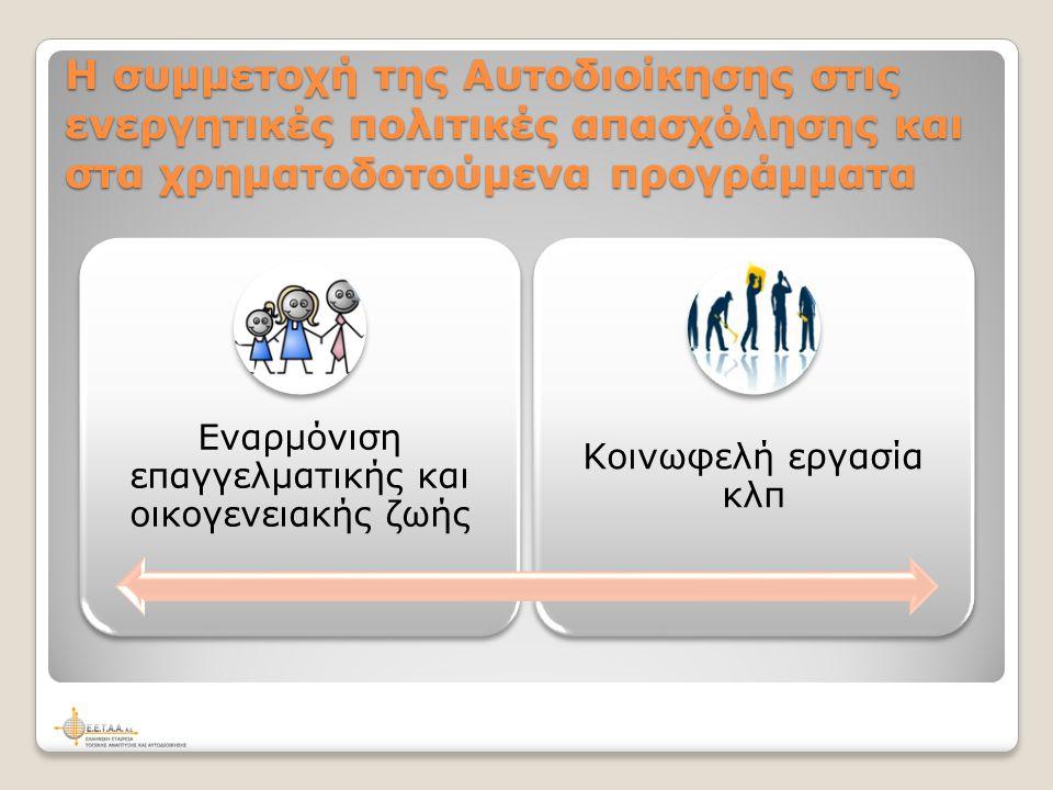 Η συμμετοχή της Αυτοδιοίκησης στις ενεργητικές πολιτικές απασχόλησης και στα χρηματοδοτούμενα προγράμματα Εναρμόνιση επαγγελματικής και οικογενειακής ζωής Κοινωφελή εργασία κλπ