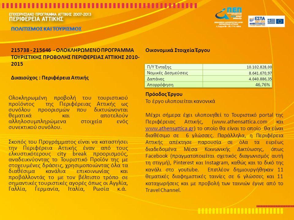 215738 - 215646 - ΟΛΟΚΛΗΡΩΜΕΝΟ ΠΡΟΓΡΑΜΜΑ ΤΟΥΡΙΣΤΙΚΗΣ ΠΡΟΒΟΛΗΣ ΠΕΡΙΦΕΡΕΙΑΣ ΑΤΤΙΚΗΣ 2010- 2015 Δικαιούχος : Περιφέρεια Αττικής Ολοκληρωμένη προβολή του τουριστικού προϊόντος της Περιφέρειας Αττικής ως συνόλου προορισμών που δικτυώνονται θεματικά και αποτελούν αλληλοσυμπληρώμενα στοιχεία ενός συνεκτικού συνόλου.