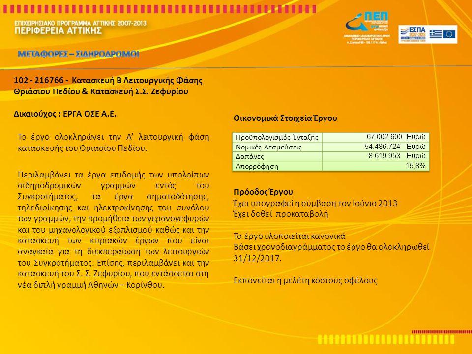 102 - 216766 - Κατασκευή Β Λειτουργικής Φάσης Θριάσιου Πεδίου & Κατασκευή Σ.Σ. Ζεφυρίου Δικαιούχος : ΕΡΓΑ ΟΣΕ Α.Ε. To έργο ολοκληρώνει την Α' λειτουργ