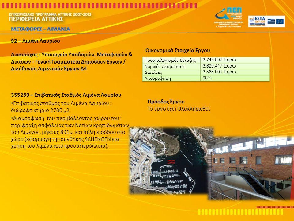 92 – Λιμάνι Λαυρίου Δικαιούχος : Υπουργείο Υποδομών, Μεταφορών & Δικτύων - Γενική Γραμματεία Δημοσίων Έργων / Διεύθυνση Λιμενικών Έργων Δ4 355269 – Επιβατικός Σταθμός Λιμένα Λαυρίου • Επιβατικός σταθμός του Λιμένα Λαυρίου : διώροφο κτήριο 2700 μ2 • Διαμόρφωση του περιβάλλοντος χώρου του : περίφραξη ασφαλείας των Νοτίων κρηπιδωμάτων του Λιμένος, μήκους 891μ.