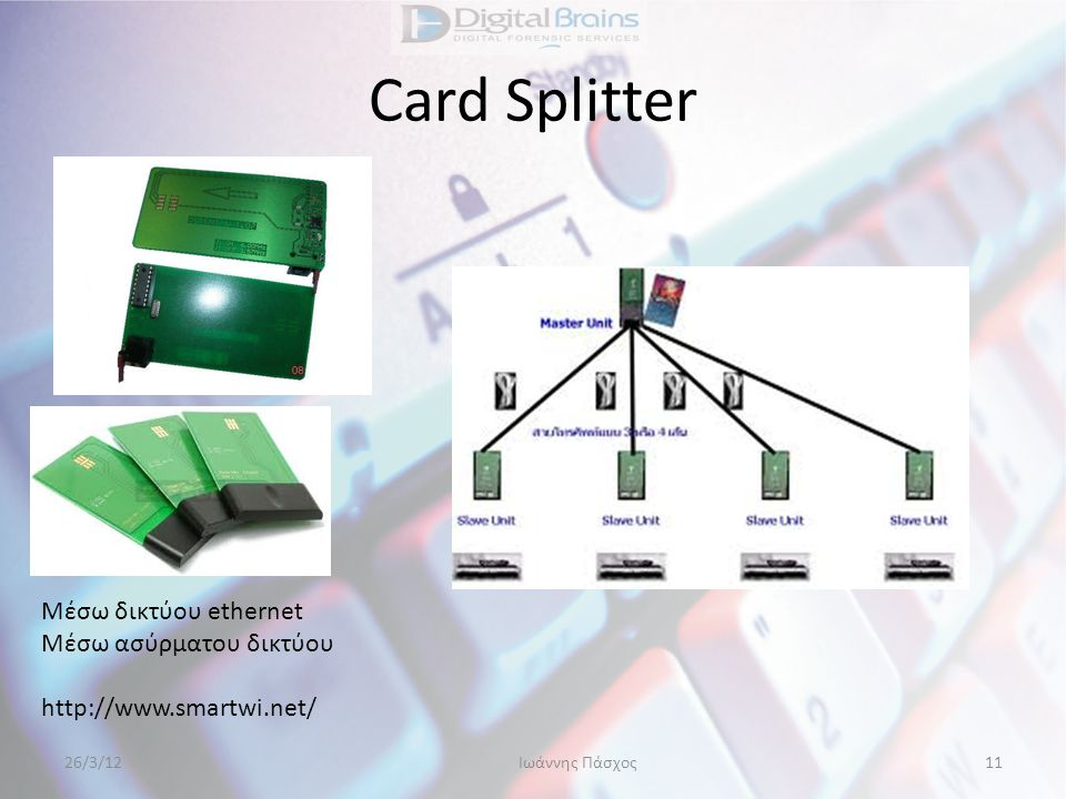Card Splitter Μέσω δικτύου ethernet Μέσω ασύρματου δικτύου http://www.smartwi.net/ 26/3/12Ιωάννης Πάσχος11
