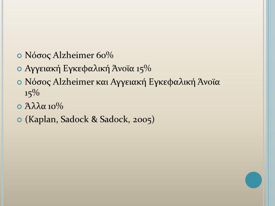 Α ΙΤΙΑ ΤΗΣ ΑΝΟΙΑΣ Ογκος (εγκεφαλικής) ή μετάσταση νεοπλασίας Τραύμα (αιμάτωμα, μετατραυματική άνοια) Φλεγμονή (Creutzfeldt-Jakob, AIDS) Καρδιακή αγγειακή ανεπάρκεια, έμφρακτο, αγγειακή εγκεφαλοπάθεια Κληρονομικές ασθένειες (Huntington) Επιληψία, υδροκέφαλος Μεταβολικές διαταραχές/αβιταμινώσεις Πολλαπλή σκλήρυνση Εκφυλιστικές άνοιες (Alzheimer, Pick, Parkinson, Wilson) Τοξικώσεις από οινόπνευμα, βαριά μέταλλα, άλλα φάρμακα (Δημητριάδης, 2008) (Μαδιανός, 2005; Agronin & Maletta, 2006; Kaplan, Sadock & Sadock, 2005)