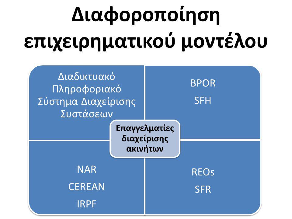 Διαφοροποίηση επιχειρηματικού μοντέλου Διαδικτυακό Πληροφοριακό Σύστημα Διαχείρισης Συστάσεων BPOR SFH NAR CEREAN IRPF REOs SFR Επαγγελματίες διαχείρισης ακινήτων