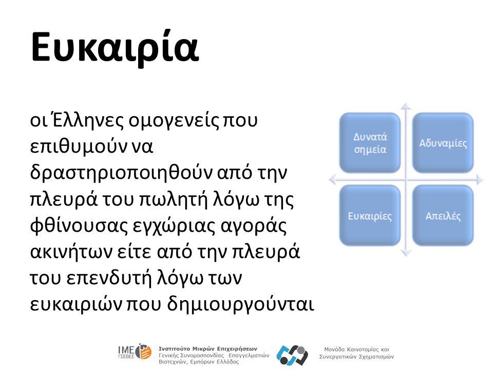 οι Έλληνες ομογενείς που επιθυμούν να δραστηριοποιηθούν από την πλευρά του πωλητή λόγω της φθίνουσας εγχώριας αγοράς ακινήτων είτε από την πλευρά του επενδυτή λόγω των ευκαιριών που δημιουργούνται Ευκαιρία