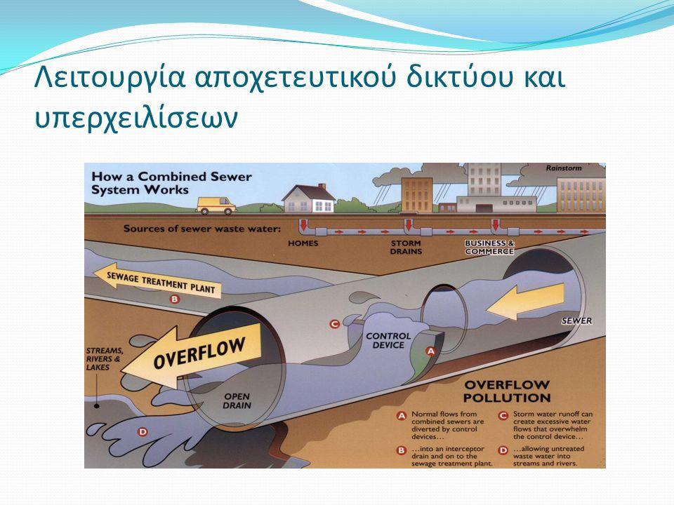 Οι απόψεις των Εταιρειών Ύδρευσης-Αποχέτευσης για την αναγκαιότητα των Υπερχειλίσεων σε παντορροϊκά δίκτυα αποχέτευσης  Τα Αποχετευτικά δίκτυα και οι Εγκαταστάσεις επεξεργασίας Λυμάτων είναι ο καλύτερος τρόπος για την προστασία της ανθρώπινης υγείας και του υδάτινου περιβάλλοντος στις πόλεις  Οι εκροές στους υδάτινους αποδέκτες μέσω των Υπερχειλίσεων μπορεί να επηρεάσουν την ποιότητα του αποδέκτη για διατήρηση καλής οικολογικής κατάστασης ( good ecological status Οδηγία Πλαίσιο για το Νερό 60/2000)  Παράλληλα μπορεί να υπάρχουν αποκλίσεις στις απαιτήσεις και άλλων Περιβαλλοντικών Οδηγιών όπως για τα Νερά κολύμβησης,την ποιότητα για την αλιεία οστρακοειδών, κλπ  Τα προβλήματα αυτά παρουσιάζονται στην διάρκεια εντόνων βροχοπτώσεων ή και τεχνικών βλαβών στα δίκτυα αποχέτευσης ή διακοπής ρεύματος κλπ  Ύπαρξη και άλλων λύσεων είναι δυνατή αλλά οι λύσεις αυτές δεν είναι ούτε οικονομικά συμφέρουσες ούτε περιβαλλοντικά εφικτές
