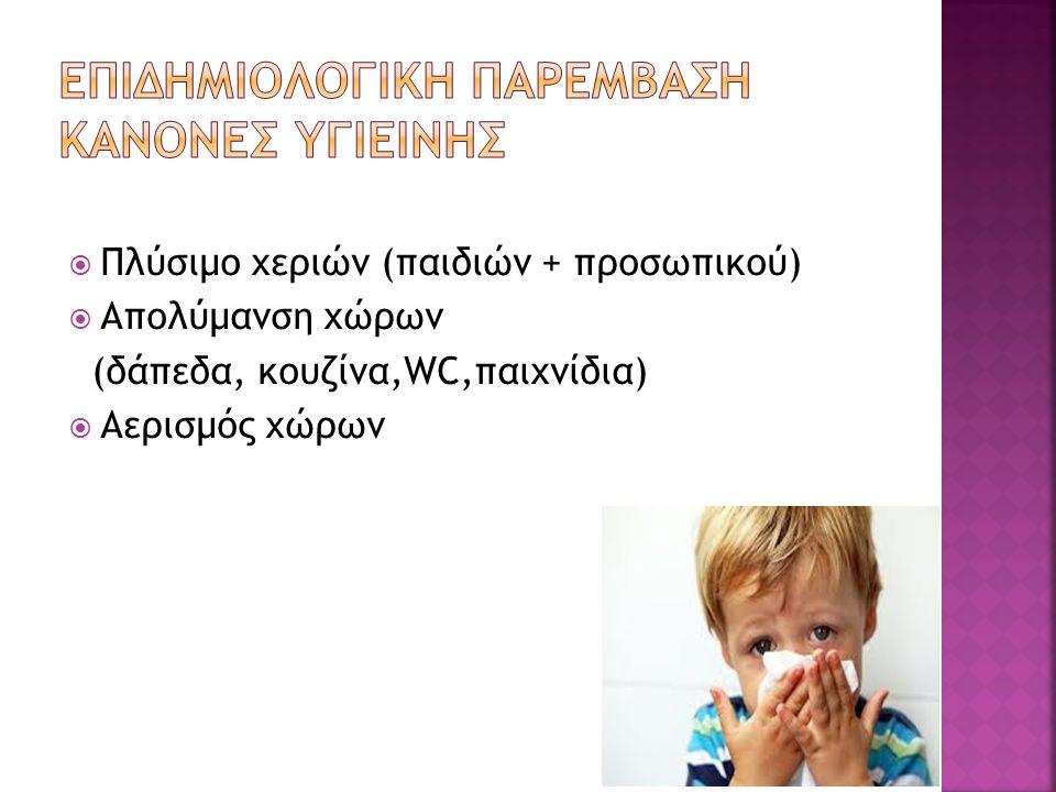  Πλύσιμο χεριών (παιδιών + προσωπικού)  Απολύμανση χώρων (δάπεδα, κουζίνα,WC,παιχνίδια)  Αερισμός χώρων