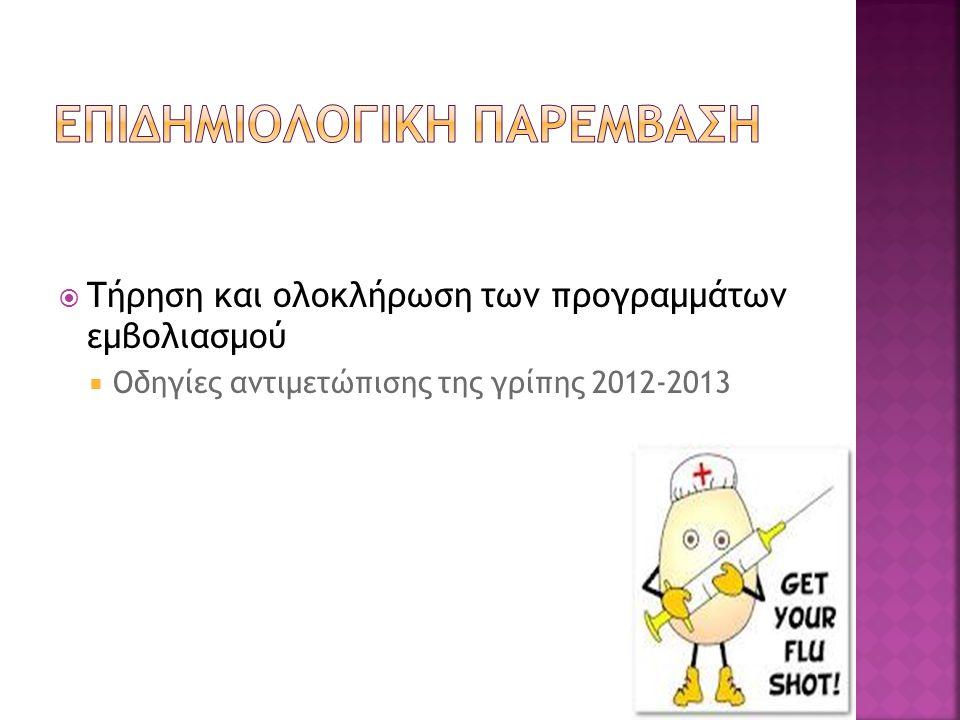  Τήρηση και ολοκλήρωση των προγραμμάτων εμβολιασμού  Οδηγίες αντιμετώπισης της γρίπης 2012-2013