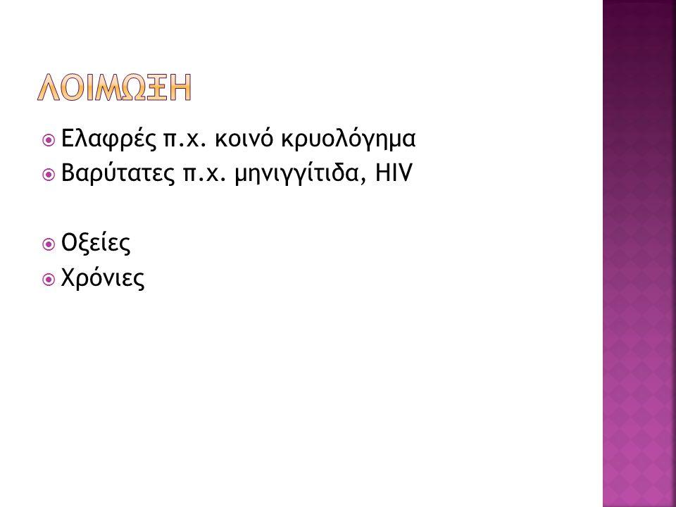  Ελαφρές π.χ. κοινό κρυολόγημα  Βαρύτατες π.χ. μηνιγγίτιδα, HIV  Οξείες  Χρόνιες