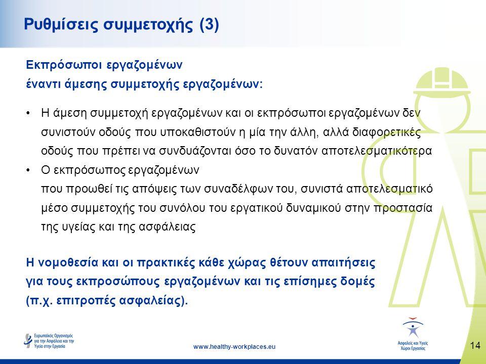 14 www.healthy-workplaces.eu Ρυθμίσεις συμμετοχής (3) Εκπρόσωποι εργαζομένων έναντι άμεσης συμμετοχής εργαζομένων: •Η άμεση συμμετοχή εργαζομένων και
