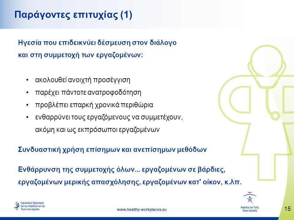 15 www.healthy-workplaces.eu Παράγοντες επιτυχίας (1) Ηγεσία που επιδεικνύει δέσμευση στον διάλογο και στη συμμετοχή των εργαζομένων: •ακολουθεί ανοιχ