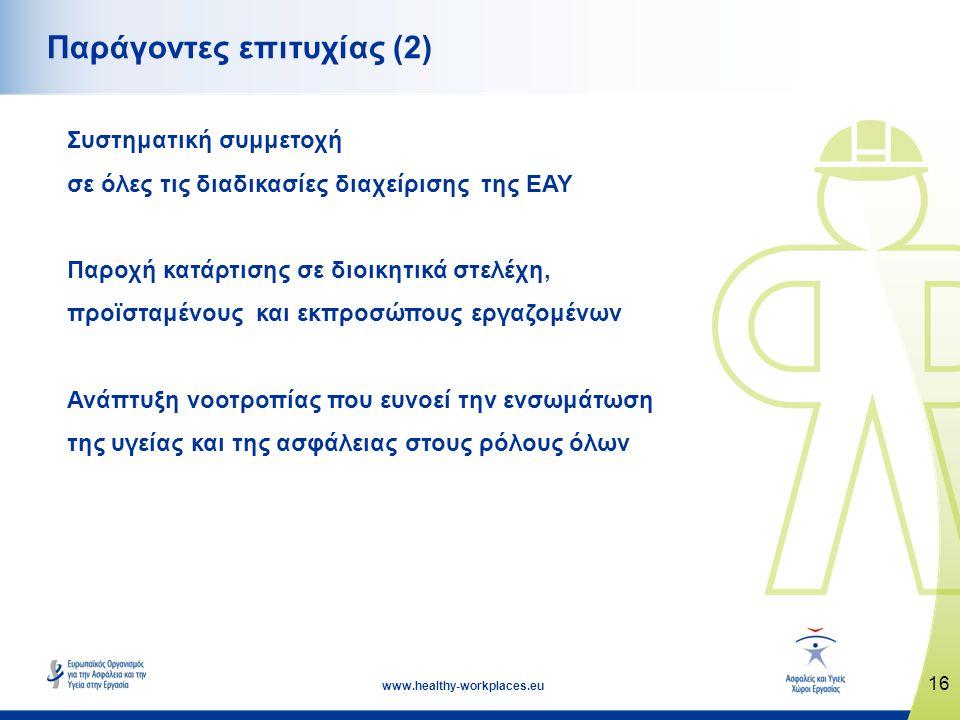 16 www.healthy-workplaces.eu Παράγοντες επιτυχίας (2) Συστηματική συμμετοχή σε όλες τις διαδικασίες διαχείρισης της ΕΑΥ Παροχή κατάρτισης σε διοικητικ