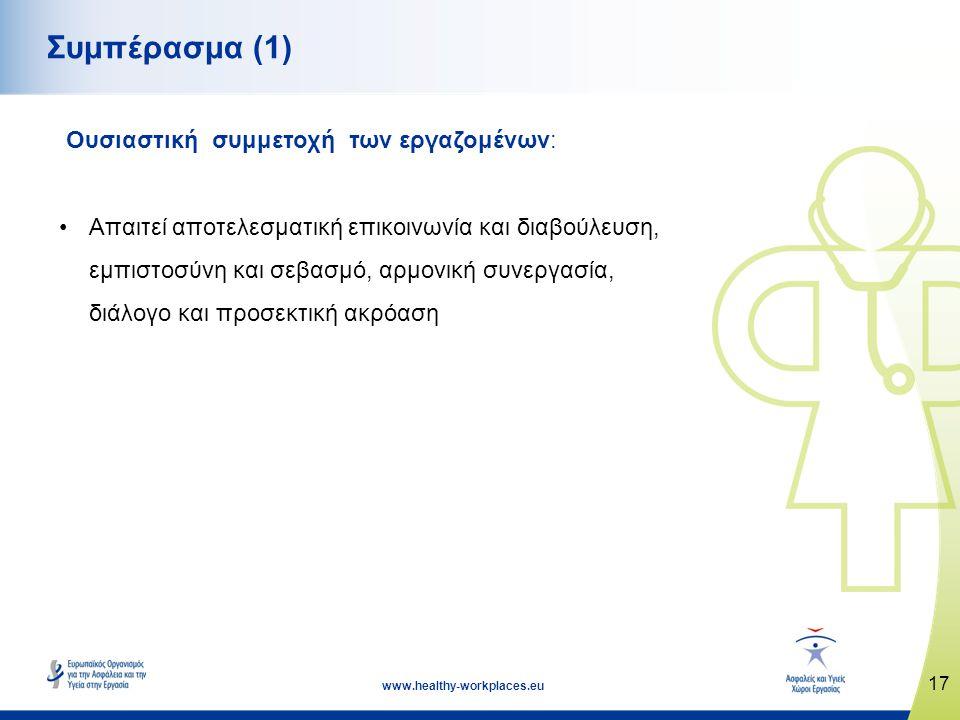 17 www.healthy-workplaces.eu Συμπέρασμα (1) Ουσιαστική συμμετοχή των εργαζομένων: •Απαιτεί αποτελεσματική επικοινωνία και διαβούλευση, εμπιστοσύνη και