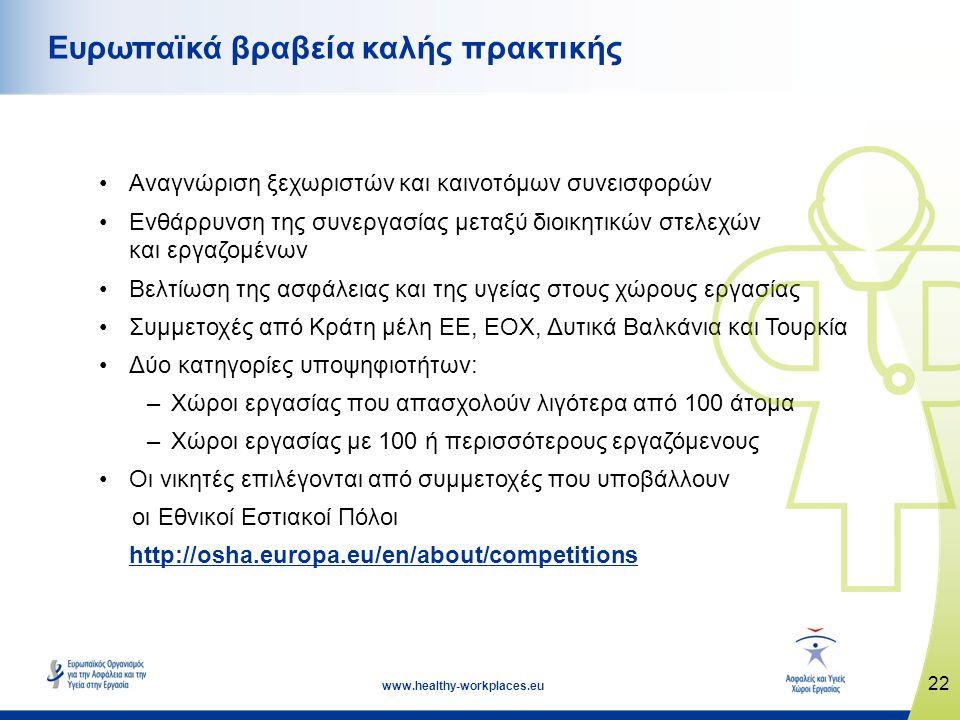 22 www.healthy-workplaces.eu •Αναγνώριση ξεχωριστών και καινοτόμων συνεισφορών •Ενθάρρυνση της συνεργασίας μεταξύ διοικητικών στελεχών και εργαζομένων