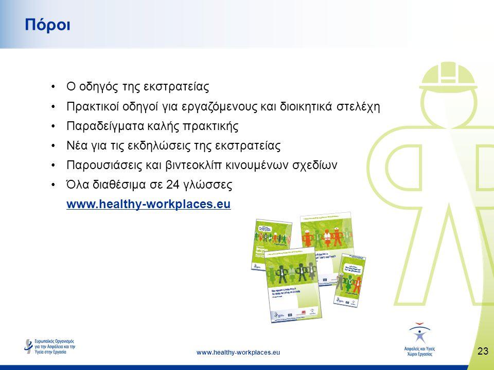 23 www.healthy-workplaces.eu •Ο οδηγός της εκστρατείας •Πρακτικοί οδηγοί για εργαζόμενους και διοικητικά στελέχη •Παραδείγματα καλής πρακτικής •Νέα γι