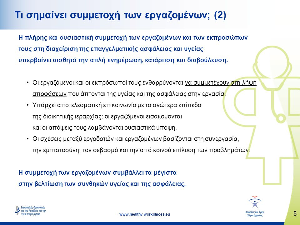 5 www.healthy-workplaces.eu Τι σημαίνει συμμετοχή των εργαζομένων; (2) Η πλήρης και ουσιαστική συμμετοχή των εργαζομένων και των εκπροσώπων τους στη δ
