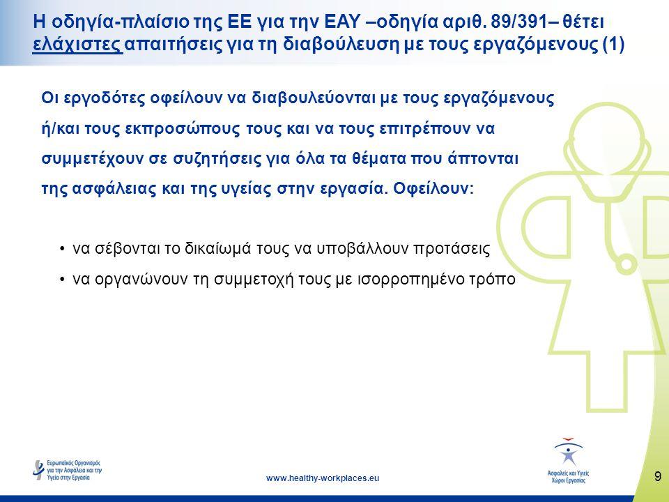 9 www.healthy-workplaces.eu Η οδηγία-πλαίσιο της ΕΕ για την ΕΑΥ –οδηγία αριθ. 89/391– θέτει ελάχιστες απαιτήσεις για τη διαβούλευση με τους εργαζόμενο