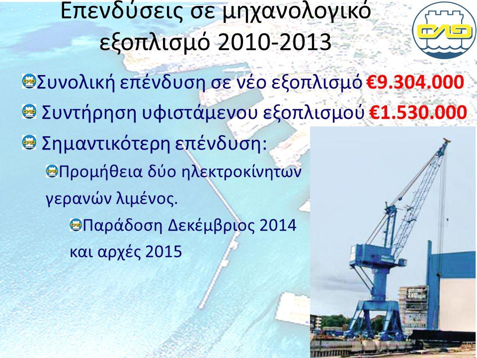 Επενδύσεις σε μηχανολογικό εξοπλισμό 2010-2013 Συνολική επένδυση σε νέο εξοπλισμό €9.304.000 Συντήρηση υφιστάμενου εξοπλισμού €1.530.000 Σημαντικότερη επένδυση: Προμήθεια δύο ηλεκτροκίνητων γερανών λιμένος.