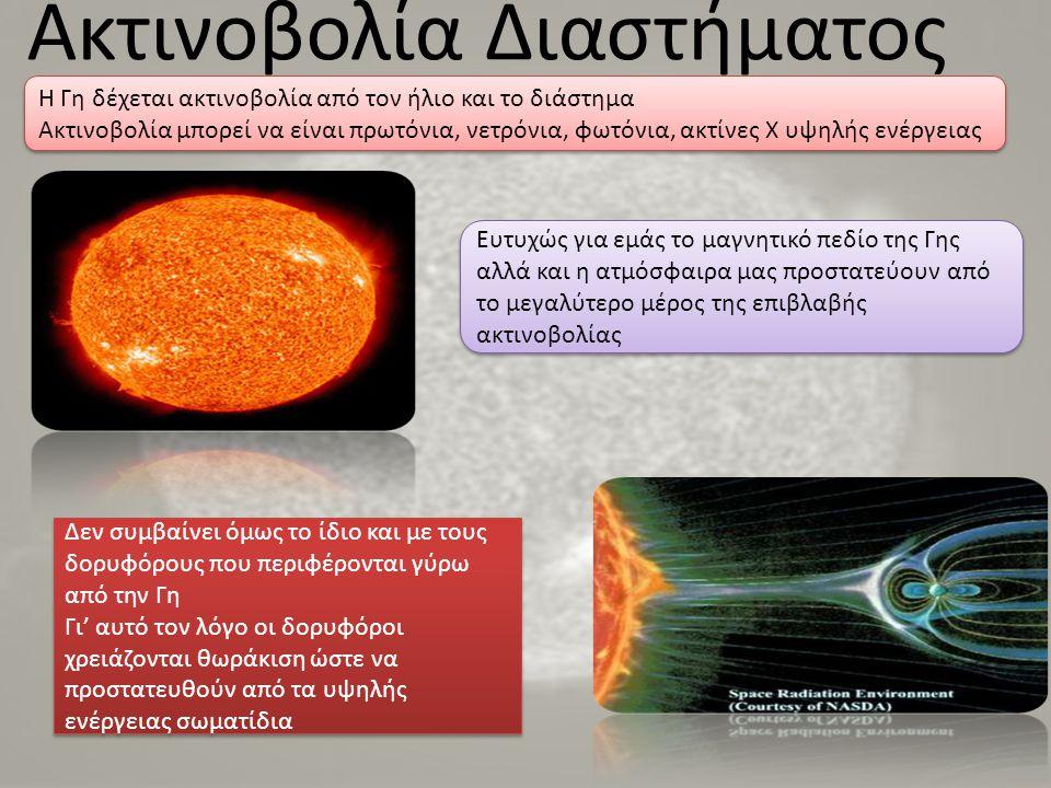 Ακτινοβολία Διαστήματος Η Γη δέχεται ακτινοβολία από τον ήλιο και το διάστημα Ακτινοβολία μπορεί να είναι πρωτόνια, νετρόνια, φωτόνια, ακτίνες Χ υψηλή