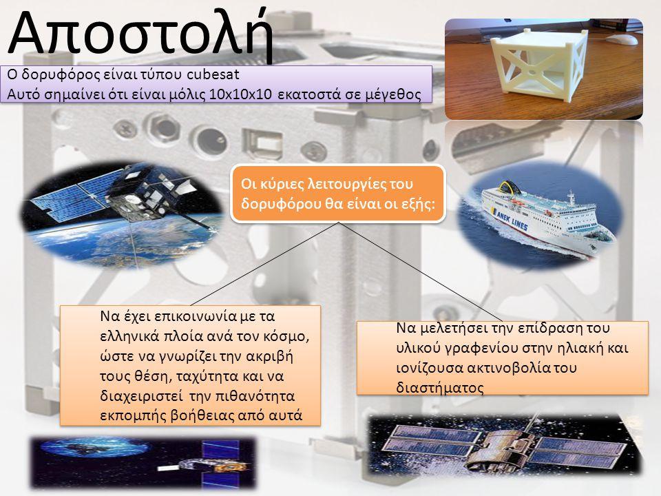 Αποστολή Ο δορυφόρος είναι τύπου cubesat Αυτό σημαίνει ότι είναι μόλις 10x10x10 εκατοστά σε μέγεθος Ο δορυφόρος είναι τύπου cubesat Αυτό σημαίνει ότι