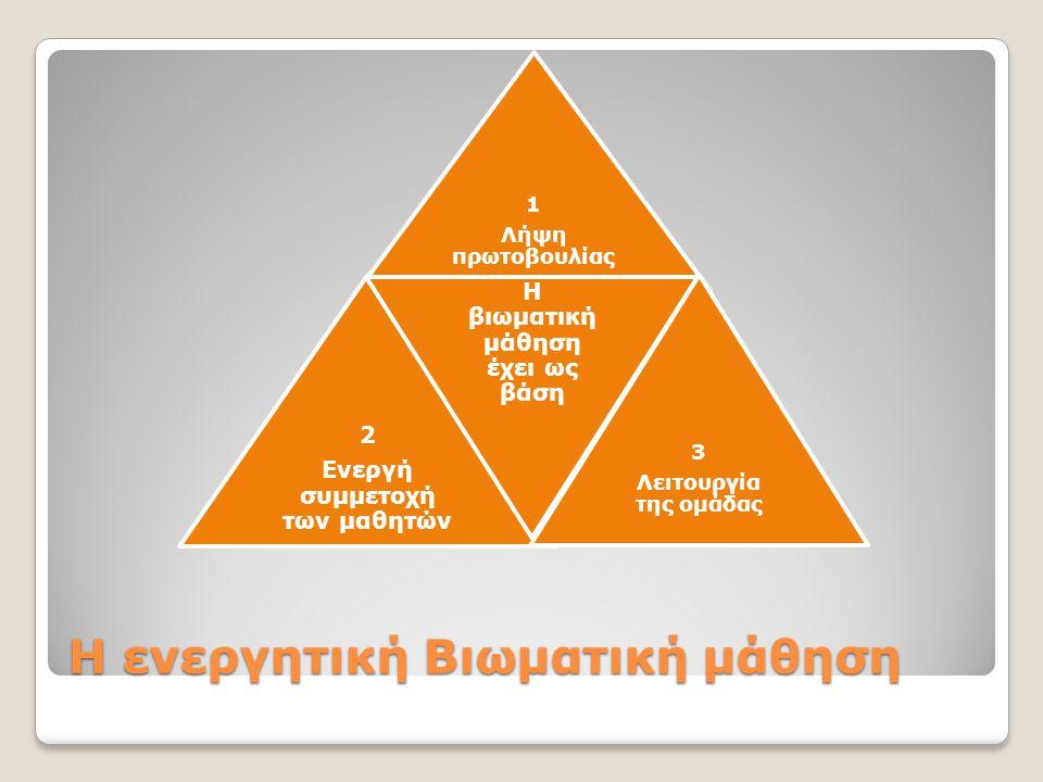 Η ενεργητική Βιωματική μάθηση 1 Λήψη πρωτοβουλίας 2 Ενεργή συμμετοχή των μαθητών Η βιωματική μάθηση έχει ως βάση 3 Λειτουργία της ομάδας