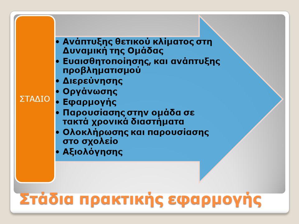 Στάδια πρακτικής εφαρμογής •Ανάπτυξης θετικού κλίματος στη Δυναμική της Ομάδας •Ευαισθητοποίησης, και ανάπτυξης προβληματισμού •Διερεύνησης •Οργάνωσης •Εφαρμογής •Παρουσίασης στην ομάδα σε τακτά χρονικά διαστήματα •Ολοκλήρωσης και παρουσίασης στο σχολείο •Αξιολόγησης ΣΤΑΔΙΟ