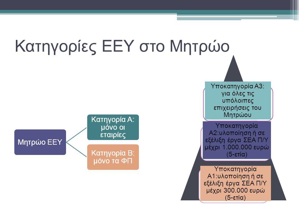 Κριτήρια εγγραφής στο Μητρώο ΕΕΥ Η τεχνική επάρκεια της εταιρίας, αποδεικνύεται από: α) το χρονικό διάστημα δραστηριοποίησής της σε ενεργειακά έργα, με ελάχιστη απαίτηση τρία (3) έτη.
