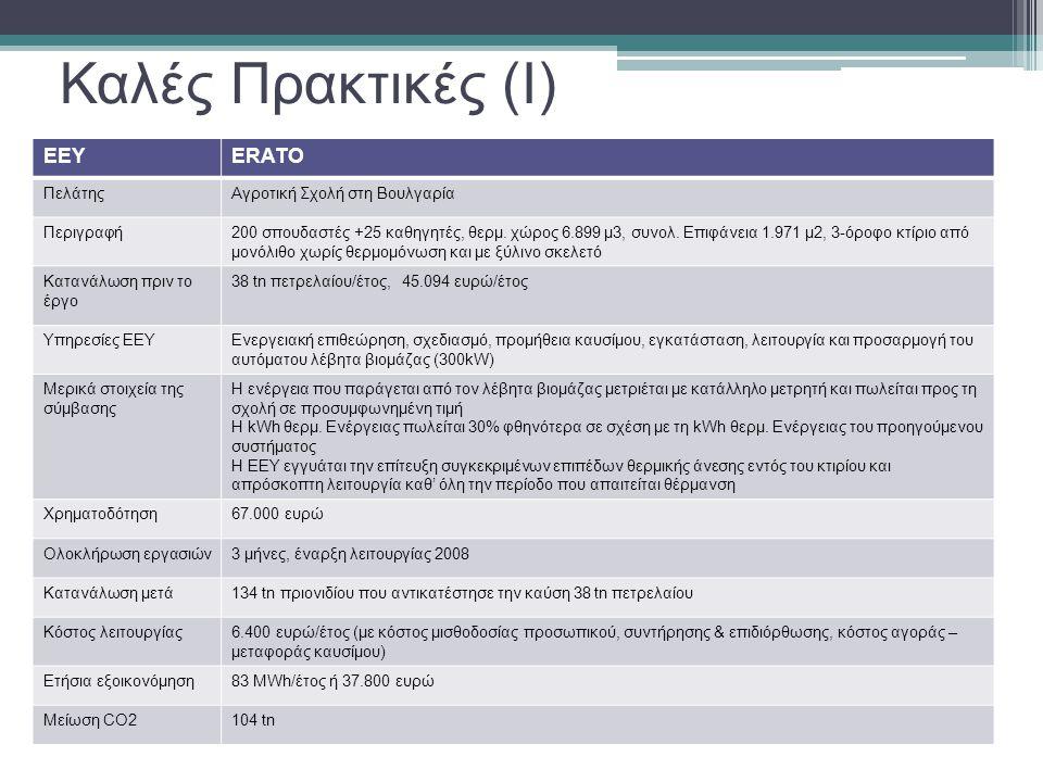 Καλές Πρακτικές (II) EEYHELESCO ΠελάτηςΙδιωτικό Νοσοκομείο στην Αθήνα Υπηρεσίες ΕΕΥ1.Εγκατάσταση μονάδας τριπαραγωγής (Μ.Ε.Κ.), ισχύος 100 kW με ψύκτη απορρόφησης (ανεξάρτητος παραγωγός ηλεκτρισμού) 2.Αντικατάσταση υφιστάμενων λαμπτήρων με νέους χαμηλής κατανάλωσης και βελτιστοποίηση συστήματος φωτισμού Μερικά στοιχεία της σύμβασης 1.