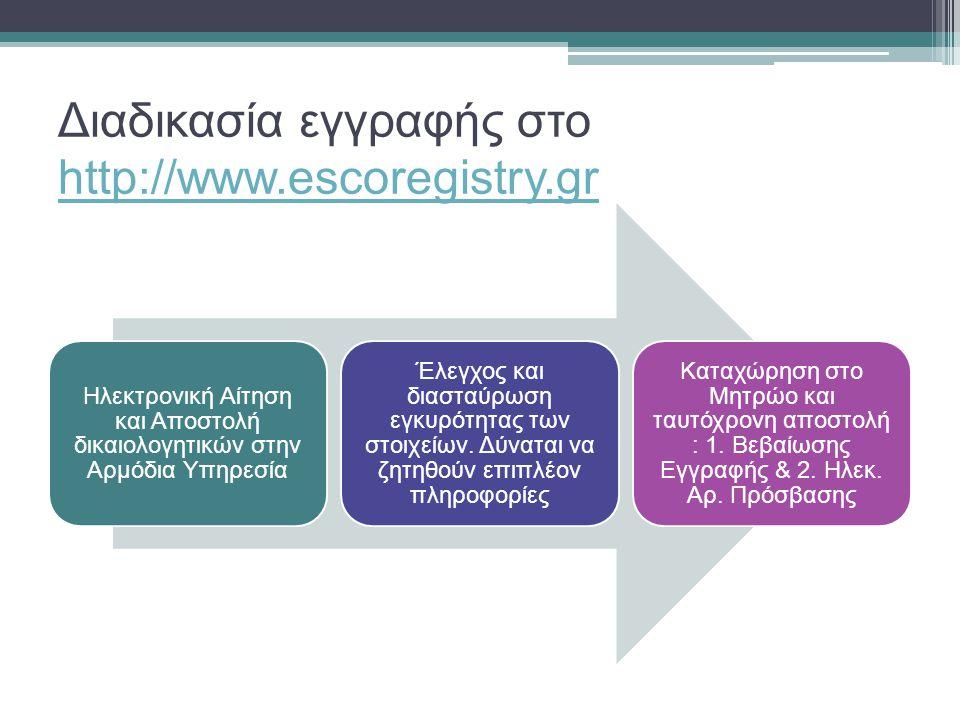 Προτάσεις συνεργασίας/απασχόλησης από ESCO • Πρόκειται για μια αναδυόμενη αγορά στην Ελλάδα (περισσότερες από 100 εταιρίες έχουν εκδηλώσει το ενδιαφέρον τους) • Νέες ESCO (παραρτήματα πολυεθνικών) αρχίζουν να δραστηριοποιούνται στην Ελλάδα και αναζητούν μηχανικούς με εμπειρία στο αντικείμενο (πχ.